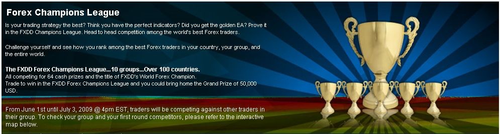 Forex Demo Competition | IronFX Global
