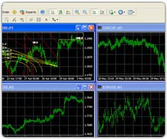 Gainscope forex analysis